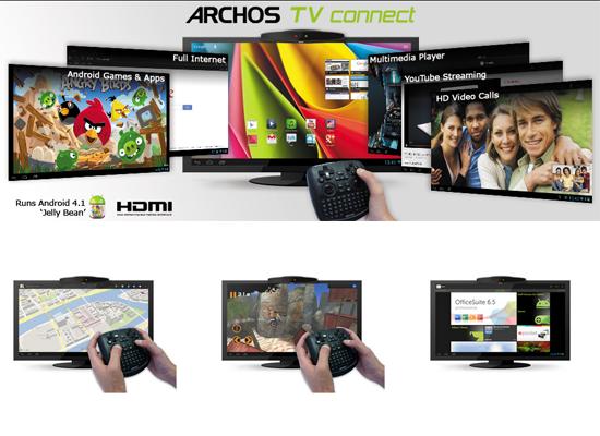 archos tvconnect