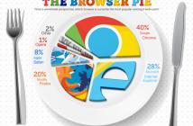 webbrowserwars