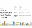 google Maps Crowdedness Predictions
