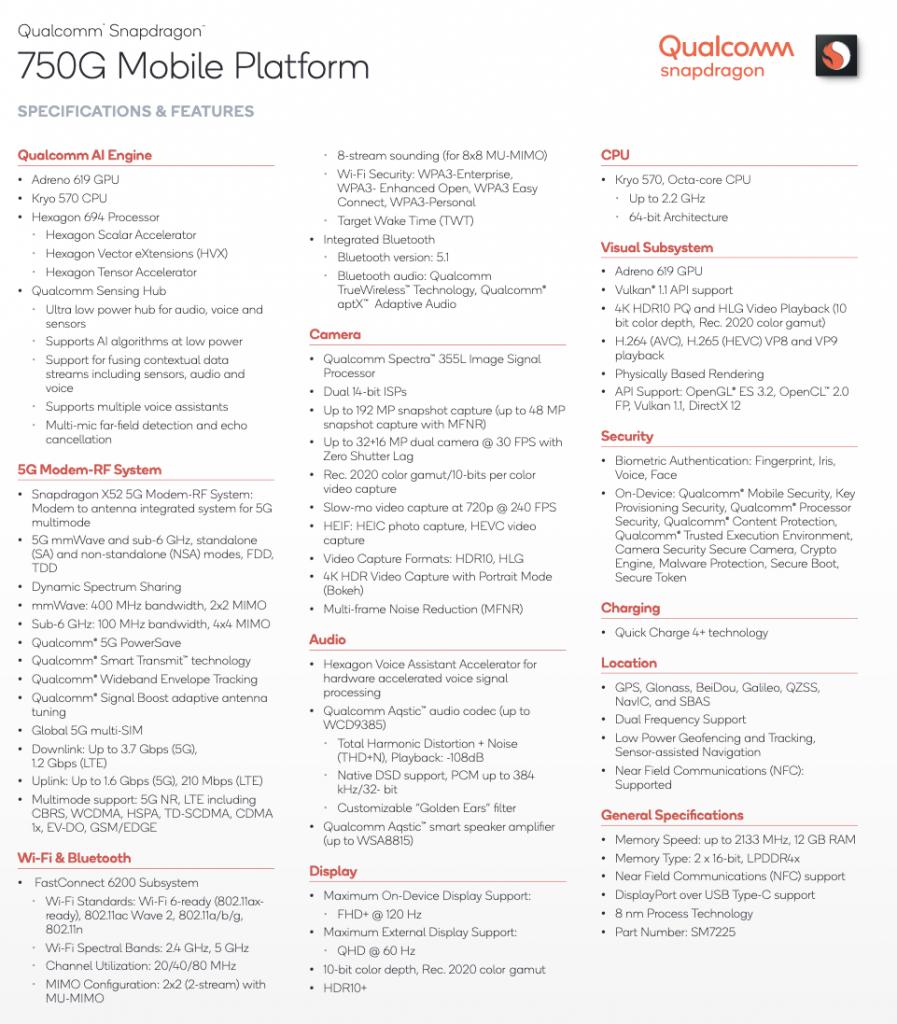 Qualcomm Snapdragon 750G5G Mobile Platform Specifications