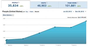 Screen Shot 2012-12-31 at 11.09.37