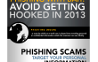 phishingscams2013
