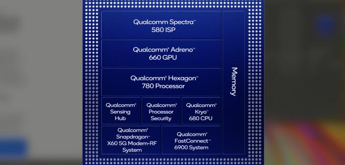 Qualcomm Redefines Premium with the Flagship Snapdragon 888 5G Mobile Platform